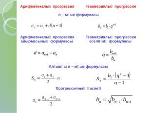 Арифметикалықпрогрессия Геометриялықпрогрессия n –мүше формуласы Арифметикалы