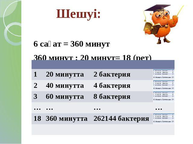 Шешуі: 6 сағат = 360 минут 360 минут : 20 минут= 18 (рет) 1 20минутта 2 бакт...