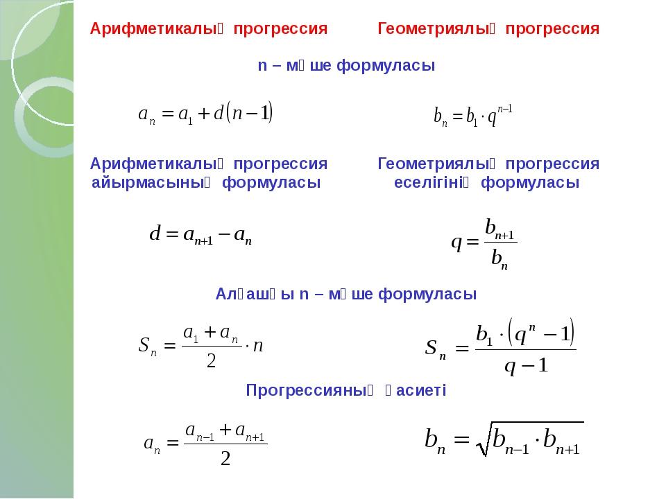Арифметикалықпрогрессия Геометриялықпрогрессия n –мүше формуласы Арифметикалы...