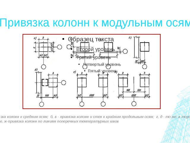 Привязка колонн к модульным осям а - привязка колонн к средним осям; б, в - п...