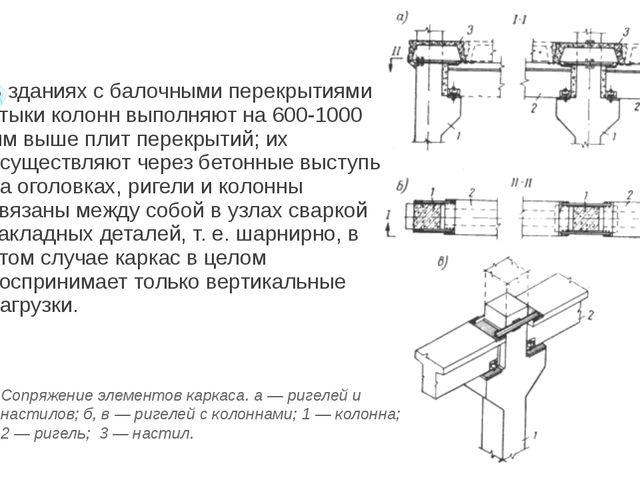 В зданиях с балочными перекрытиями стыки колонн выполняют на 600-1000 мм выше...