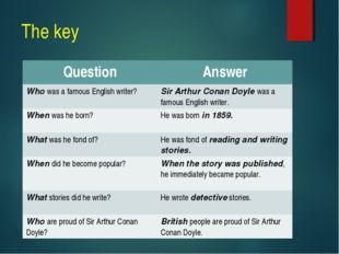 The key Question	Answer Who was a famous English writer?	Sir Arthur Conan Doy