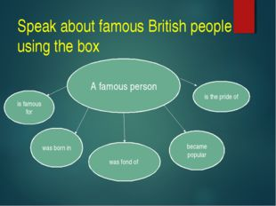 Speak about famous British people using the box A famous person is famous for