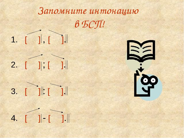Запомните интонацию в БСП! 1. [ ] , [ ]. 2. [ ] ; [ ]. 3. [ ] : [ ]. 4. [ ] -...