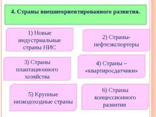 4. Страны внешнеориентированного развития. 1) Новые индустриальные страны НИ