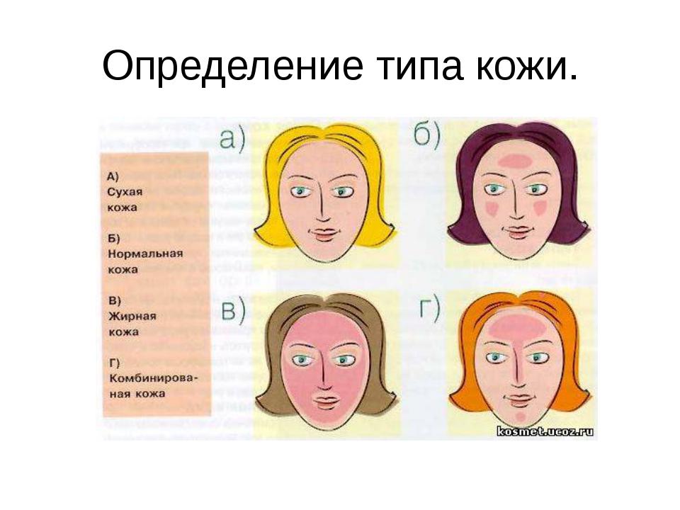 Определение типа кожи.