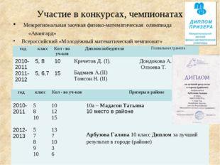Участие в конкурсах, чемпионатах Межрегиональная заочная физико-математическа