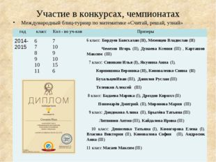 Участие в конкурсах, чемпионатах Международный блиц-турнир по математике «Счи