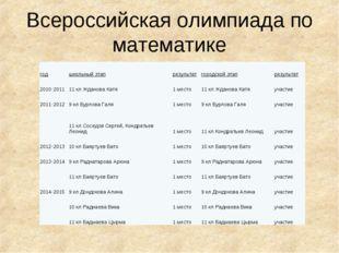 Всероссийская олимпиада по математике годшкольный этапрезультатгородской э