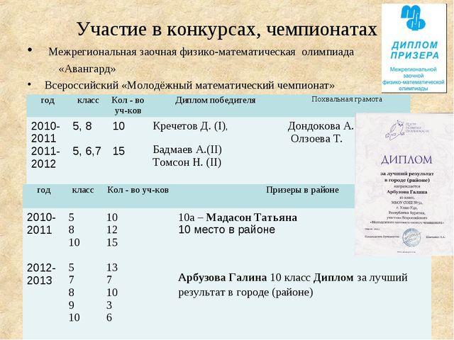 Участие в конкурсах, чемпионатах Межрегиональная заочная физико-математическа...