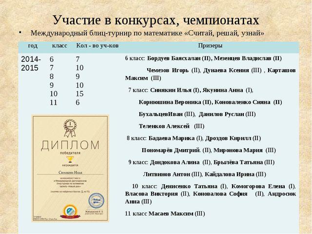 Участие в конкурсах, чемпионатах Международный блиц-турнир по математике «Счи...