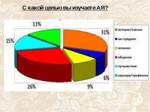 С какой целью вы изучаете АЯ?