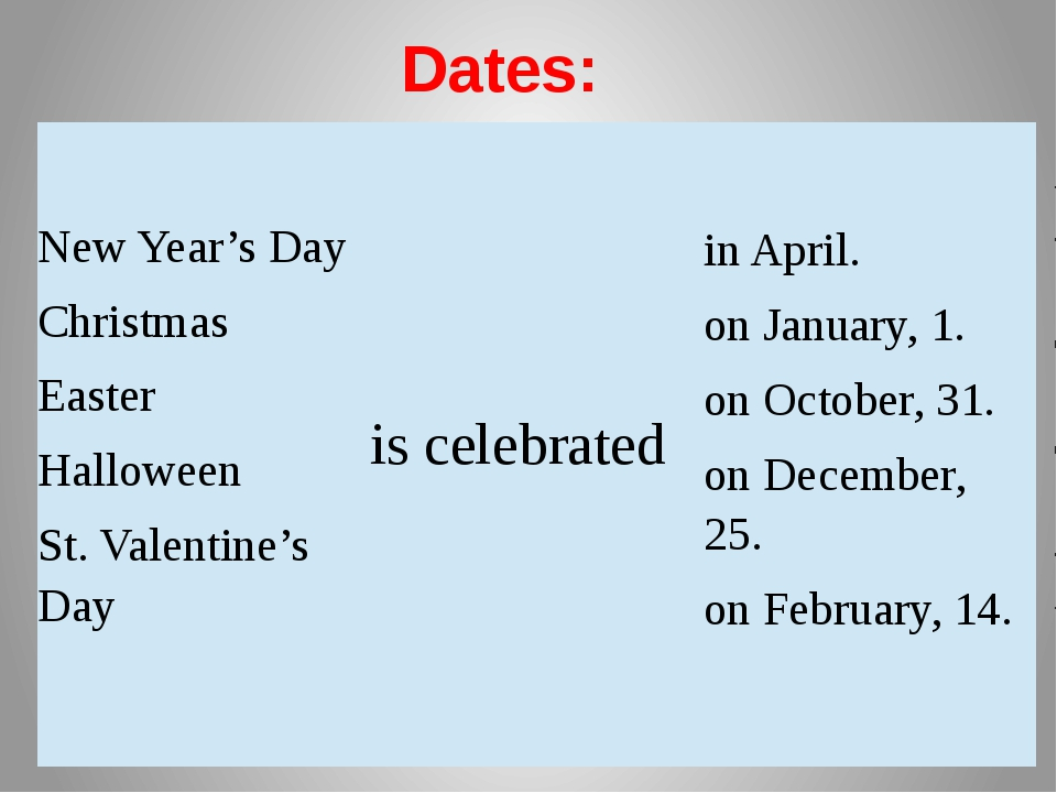 Dates: NewYear's Day Christmas Easter Halloween St. Valentine's Day    isc...