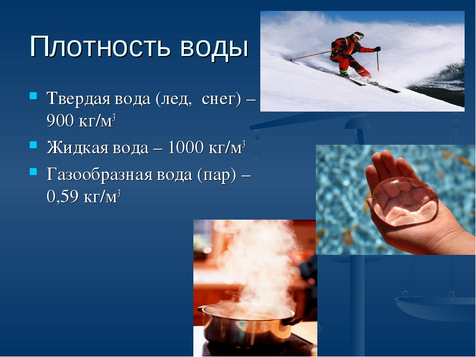 Плотность воды Твердая вода (лед, снег) – 900 кг/м3 Жидкая вода – 1000 кг/м3...
