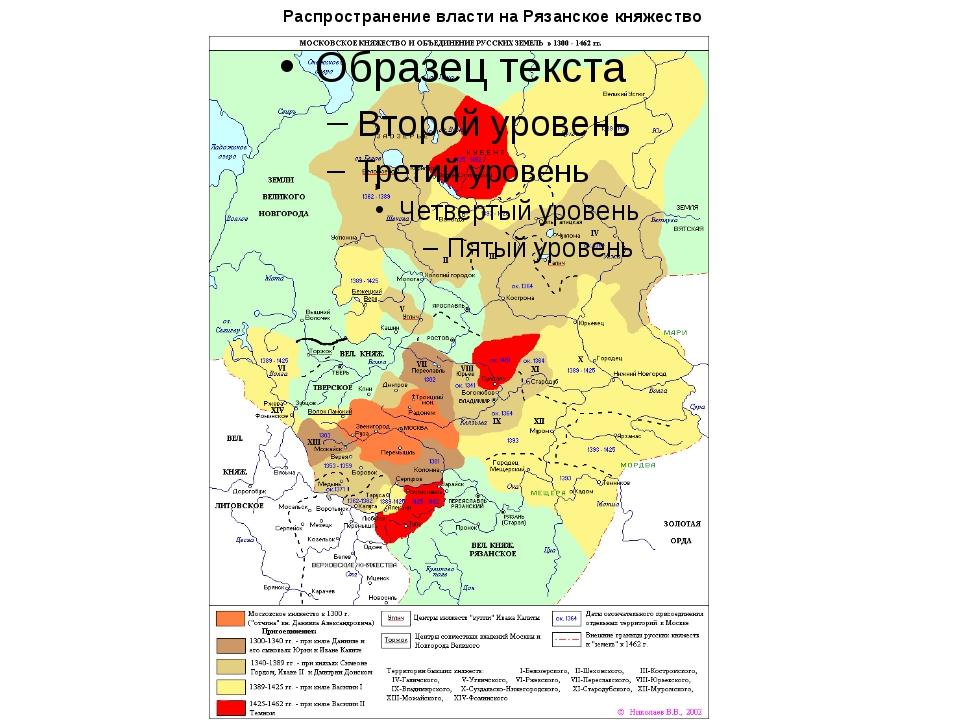 Распространение власти на Рязанское княжество