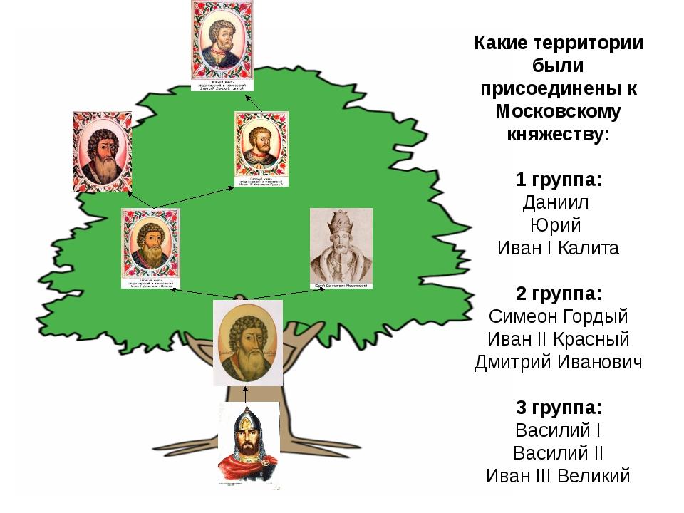 Какие территории были присоединены к Московскому княжеству: 1 группа: Даниил...