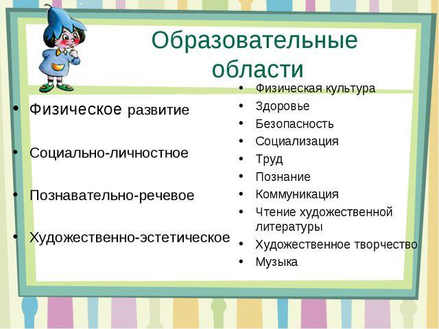 Образовательные области Физическое развитие Социально-личностное Познаватель...