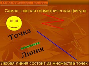 Любая линия состоит из множества точек Самая главная геометрическая фигура ГЕ