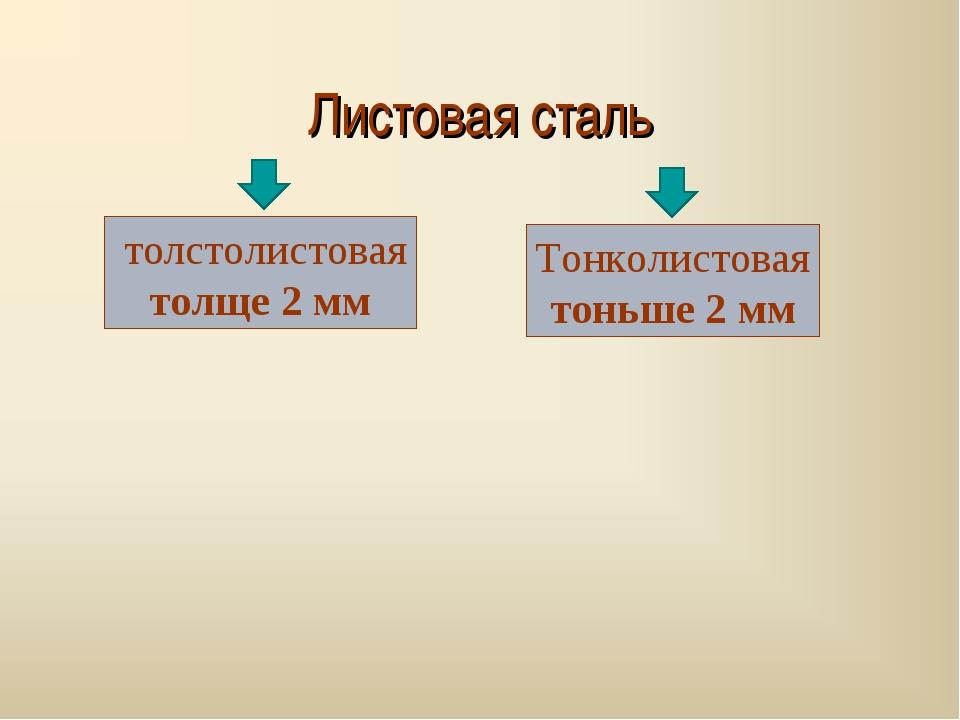 Листовая сталь толстолистовая толще 2 мм Тонколистовая тоньше 2 мм