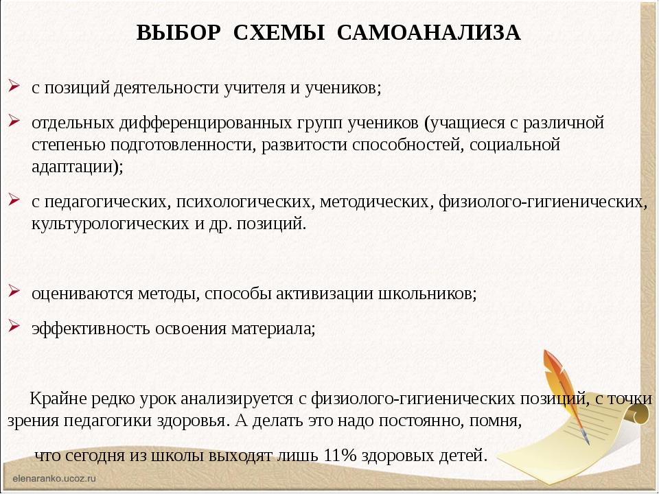 ВЫБОР СХЕМЫ САМОАНАЛИЗА с позиций деятельности учителя и учеников; отдельных...