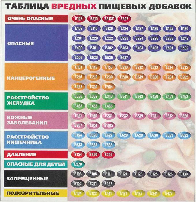 28891785_28681514_28247404_dobavki