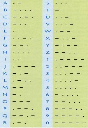 морзе-алфавит