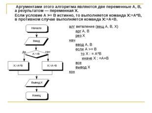 Аргументами этого алгоритма являются две переменные А, В, а результатом — пе