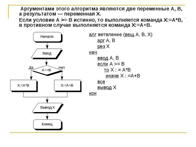 Аргументами этого алгоритма являются две переменные А, В, а результатом — пе...
