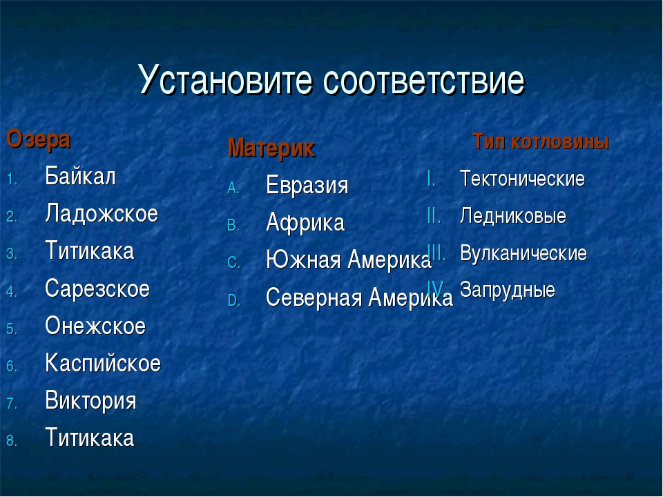 Установите соответствие Озера Байкал Ладожское Титикака Сарезское Онежское Ка...