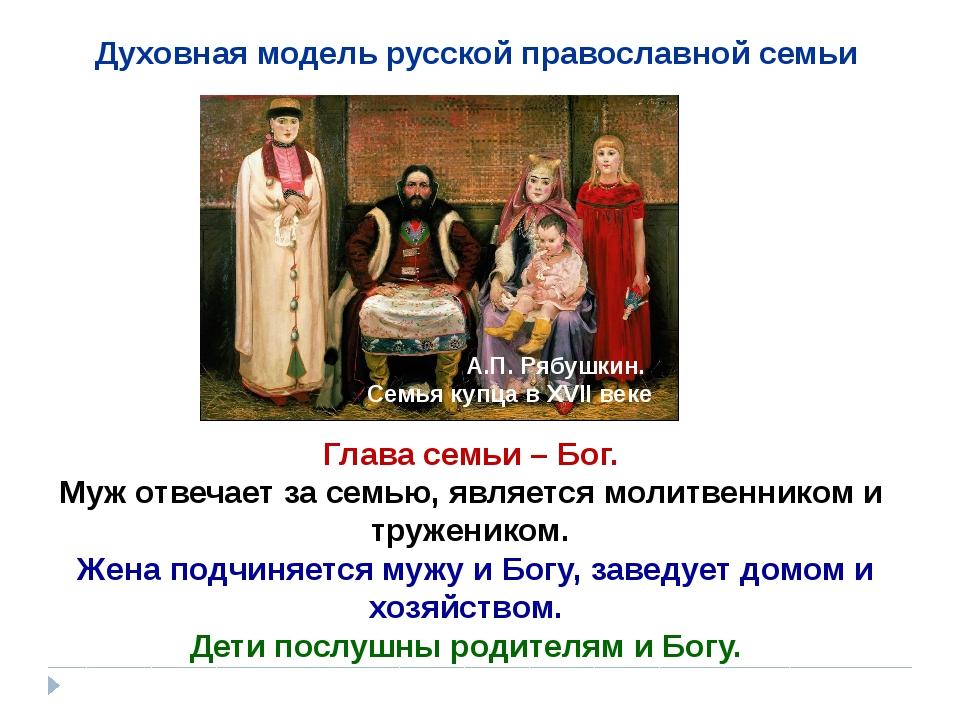 Духовная модель русской православной семьи Глава семьи – Бог. Муж отвечает за...