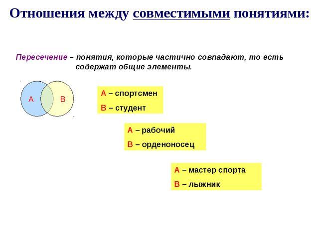 Отношения между совместимыми понятиями: Пересечение – понятия, которые частич...