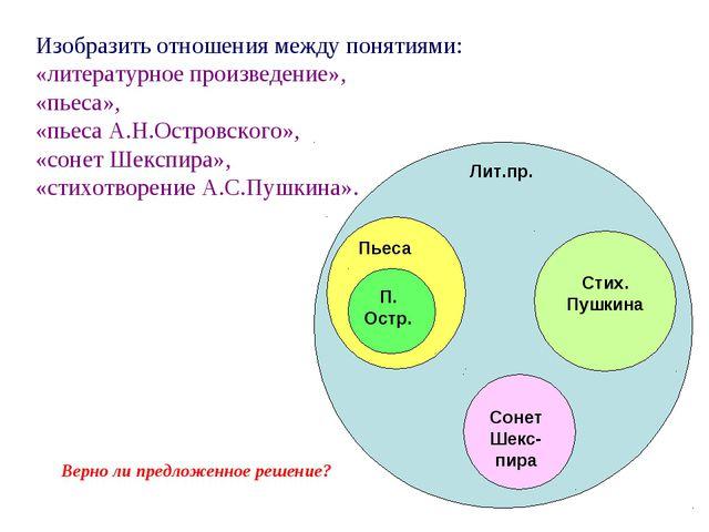 Изобразить отношения между понятиями: «литературное произведение», «пьеса», «...