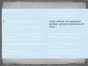 Интерактивная игра по теме «Искусство и религия первобытных людей» Словарь Ве