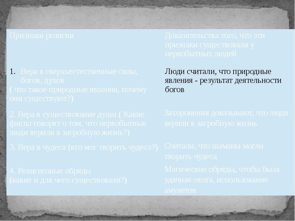 Интерактивная игра по теме «Искусство и религия первобытных людей» Словарь Ве...