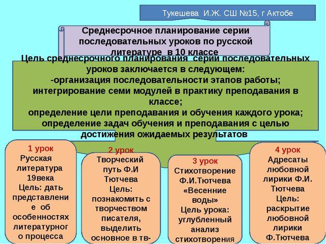 Среднесрочное планирование серии последовательных уроков по русской литератур...