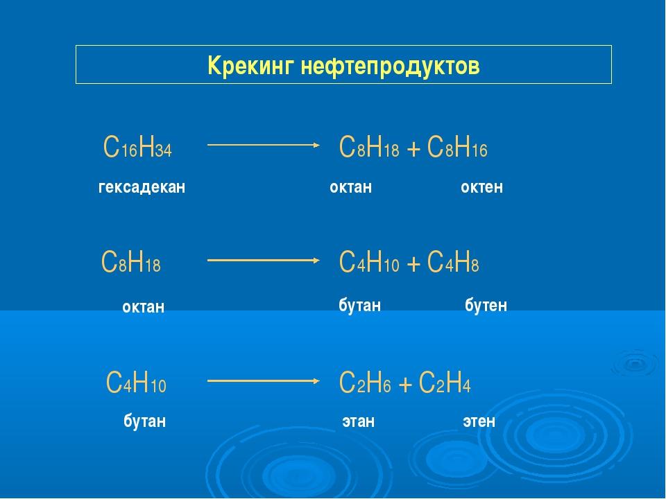 Крекинг нефтепродуктов С16Н34 С8Н18 + С8Н16 С8Н18 С4Н10 + С4Н8 С4Н10 С2Н6 + С...