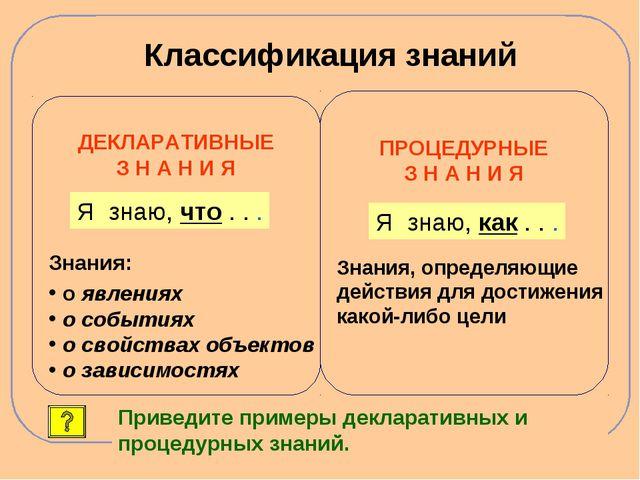 Классификация знаний Приведите примеры декларативных и процедурных знаний.