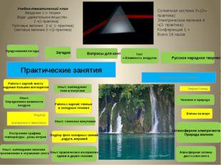 Физика и экология. Передовые рубежи современного научно-технического прогрес
