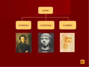 портрет в живописи в скульптуре в графике