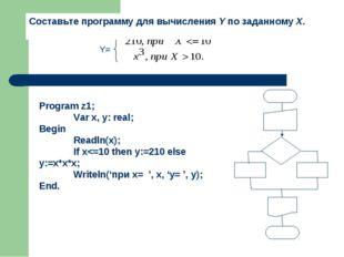 Составьте программу для вычисления Y по заданному X. Program z1; Var x, y: r