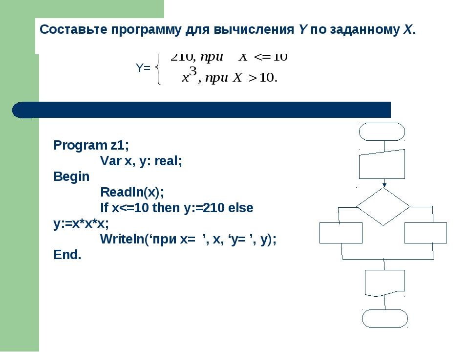 Составьте программу для вычисления Y по заданному X. Program z1; Var x, y: r...