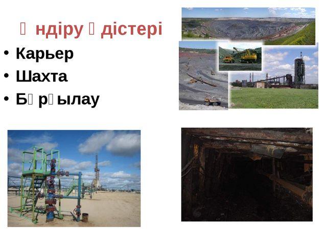 Өндіру әдістері Карьер Шахта Бұрғылау