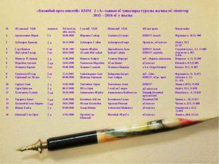 «Бозанбай орта мектебі» КММ 2 «А» сынып оқушылары туралы жалпы мәліметтер 201