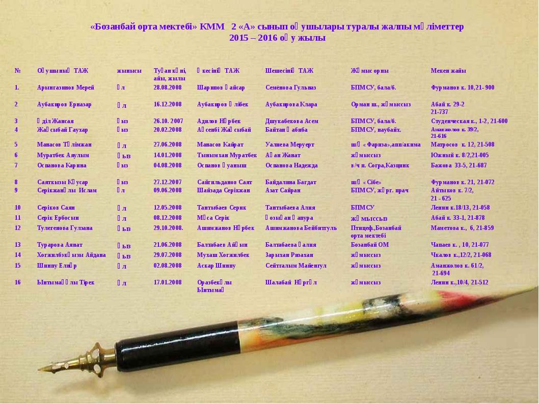 «Бозанбай орта мектебі» КММ 2 «А» сынып оқушылары туралы жалпы мәліметтер 201...
