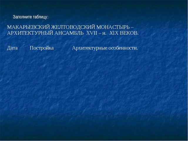 Заполните таблицу: МАКАРЬЕВСКИЙ ЖЕЛТОВОДСКИЙ МОНАСТЫРЬ – АРХИТЕКТУРНЫЙ АНСАМ...