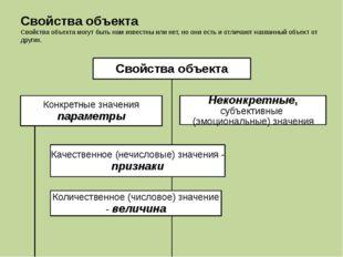 Действие как характеристика объекта Совершение действия приводит к изменению