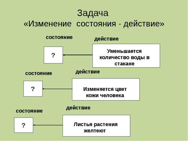 Среда - характеристика объекта От условий существования зависит состояние объ...