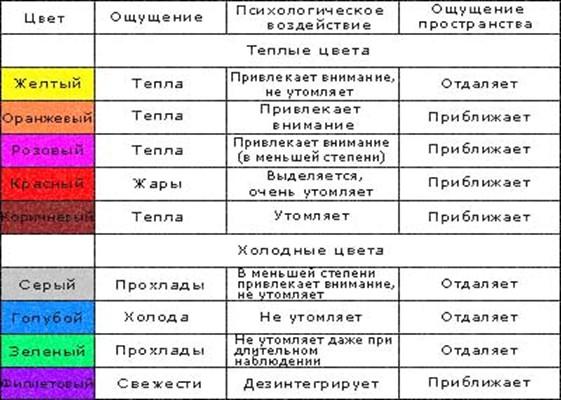 http://pdva.fdriusal.ru/wp-content/uploads/2015/10/chto-oznachaet-krasnyj-tsvet-v-psihologii-6.jpg