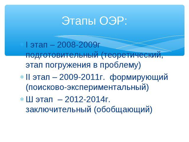 I этап – 2008-2009г подготовительный (теоретический, этап погружения в пробле...
