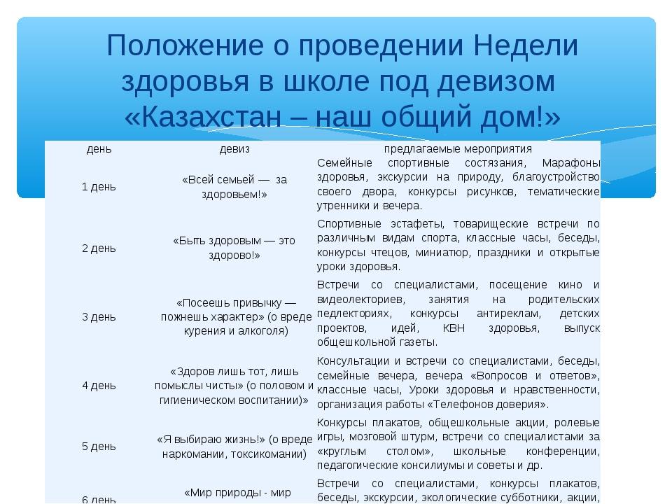 Положение о проведении Недели здоровья в школе под девизом «Казахстан – наш о...